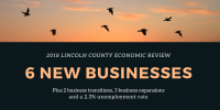 2018 Economic Year in Review