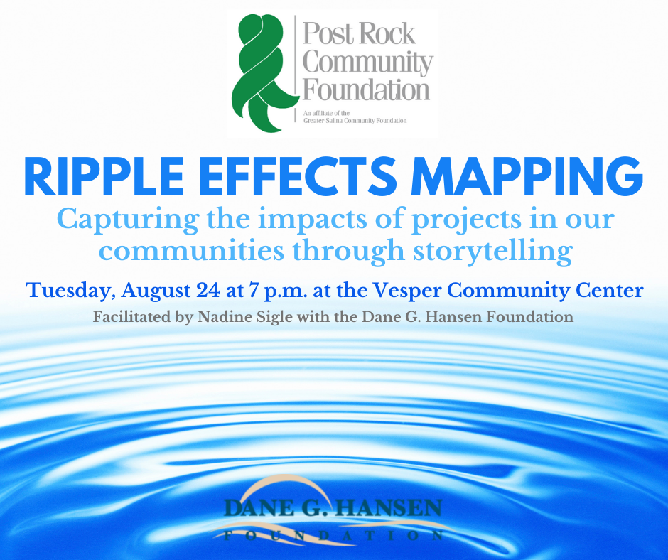 Ripple Effects Mapping